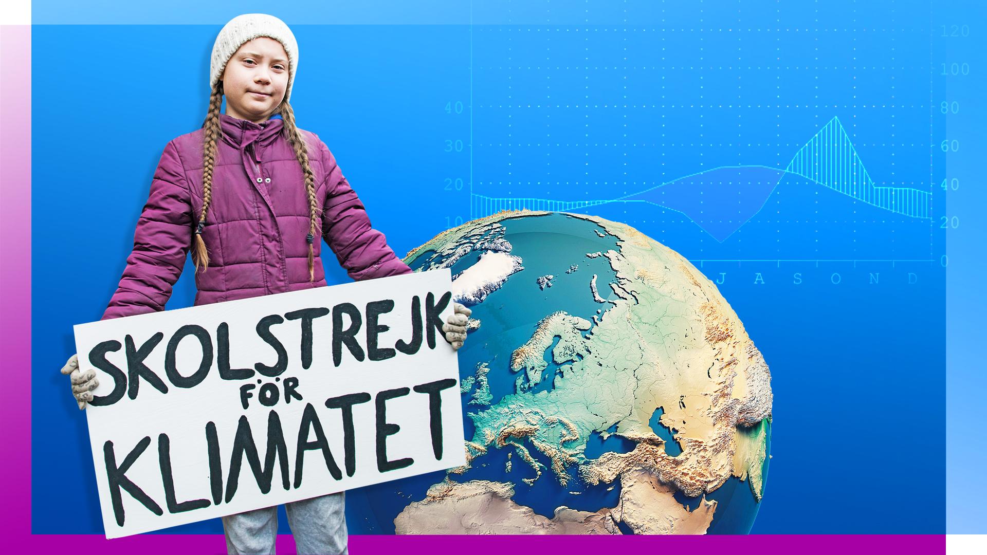 Greta Thunberg weckt das Umweltgewissen der ganzen Welt