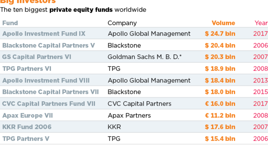 Private equity: Hunting the Mittelstand