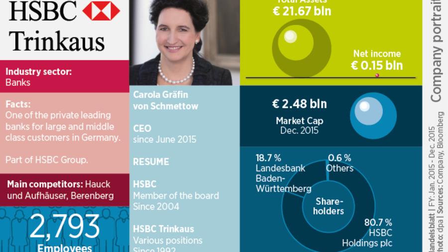 Handelsblatt Exclusive: Banking on a Gender Revolution