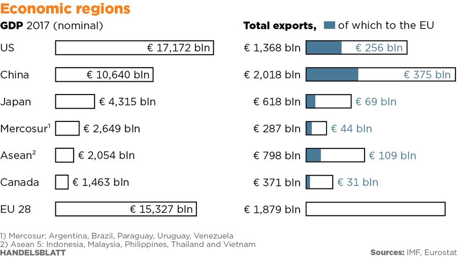 JEFTA: EU, Japan sign free-trade accord in rebuke to US