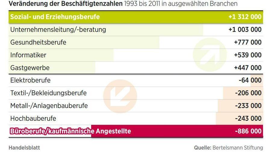 Atemberaubend Cna Fortsetzen Zeitgenössisch - Dokumentationsvorlage ...
