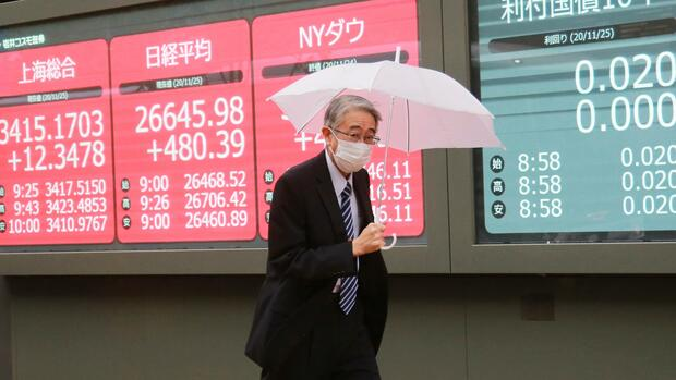 Nikkei, Topix und Co.: Trumps Einlenken beruhigt Anleger