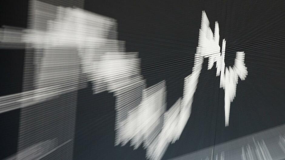 Dax steigt wieder – Warum sich viele Anlageprofis keine höheren Kurse leisten können