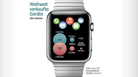 Die Apple Watch