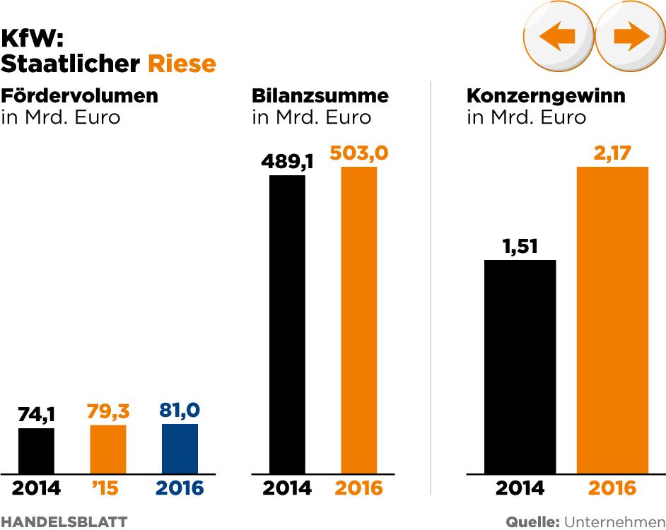 sicherste bank deutschlands