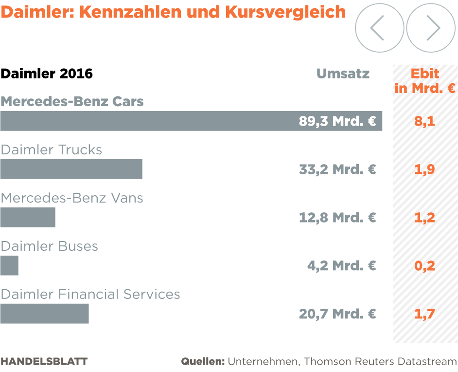 Beste Leitungsverdrahtungsplan Zeitgenössisch - Die Besten ...