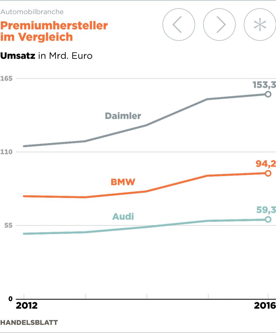 Wunderbar 2 Draht Heimdepot Bilder - Die Besten Elektrischen ...