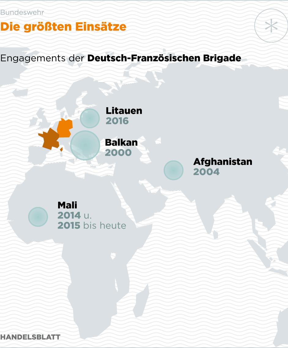 Deutsch Französische Brigade Der Prototyp Der Europäischen Armee