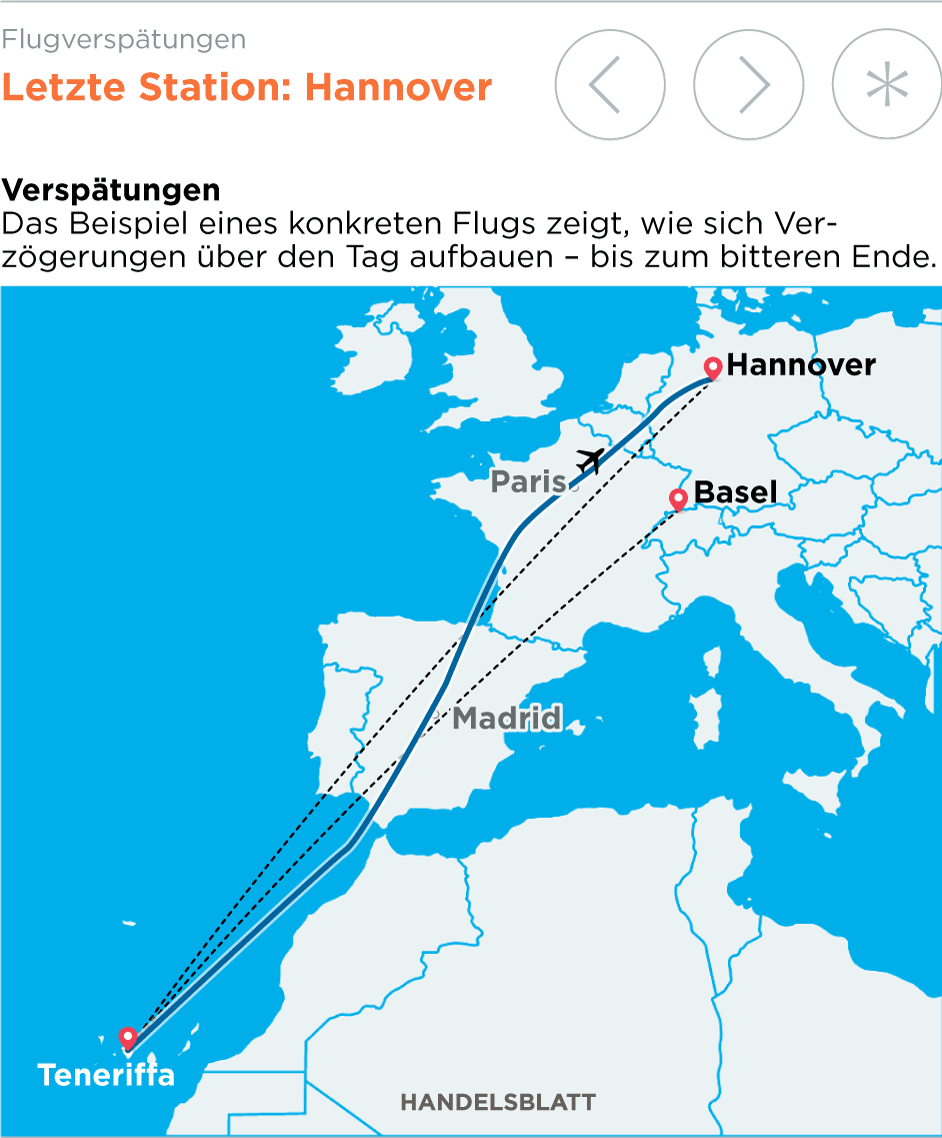 Chaos am Himmel: Warum die Flugbranche immer unpünktlicher wird