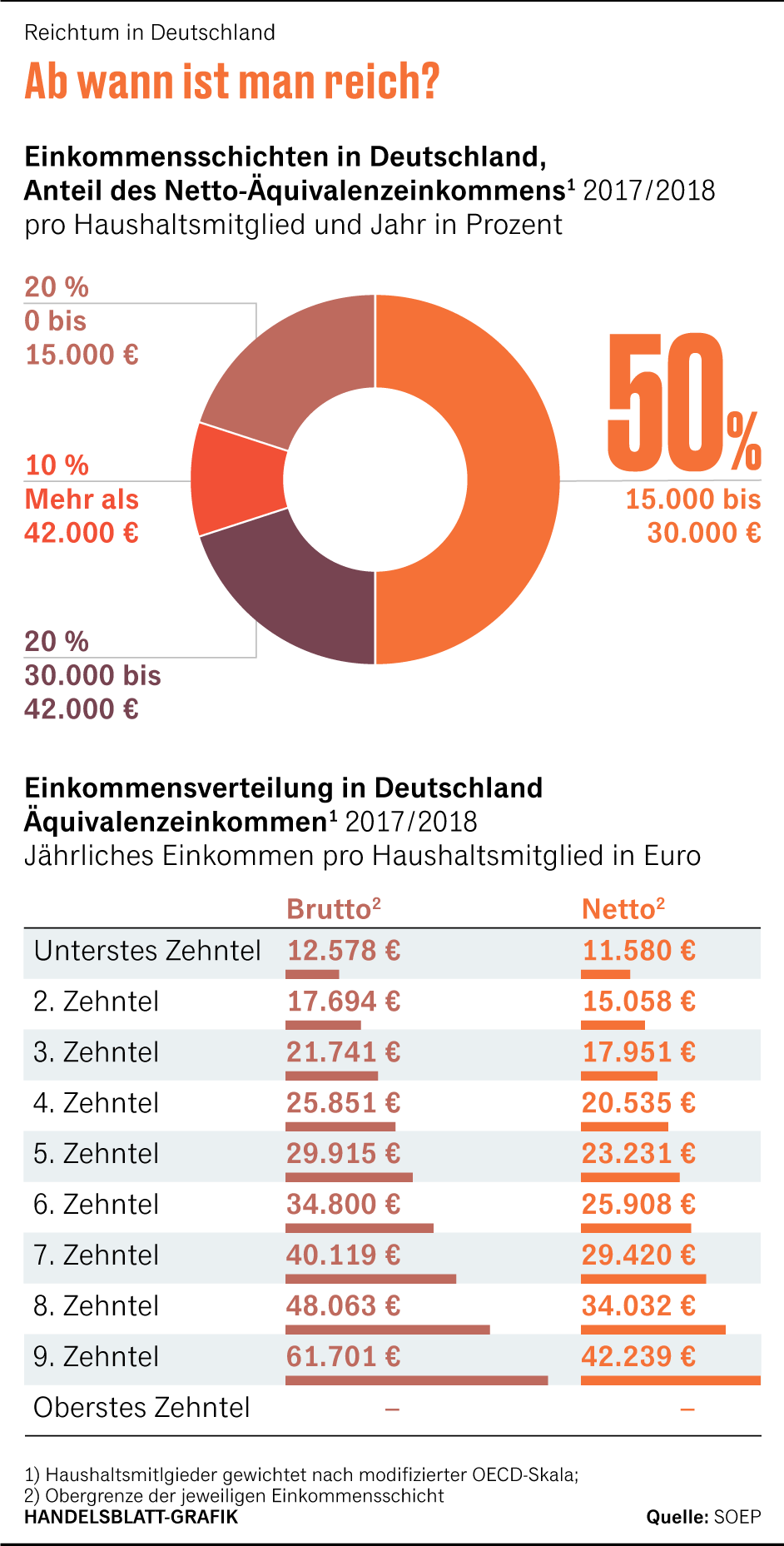 Bitcoin-handel aliens Österreich