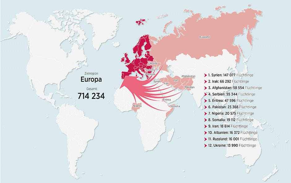 die weltweiten fl252chtlingsstr246me