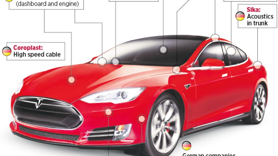 Ecar Ponents Tesla German Under The Hoodrhhandelsblatt: Tesla Parts Catalog At Gmaili.net