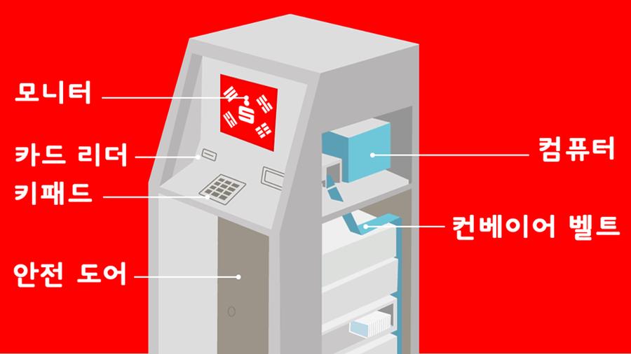 koreanisches Profilbild
