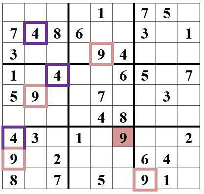 Wie Geht Sudoku