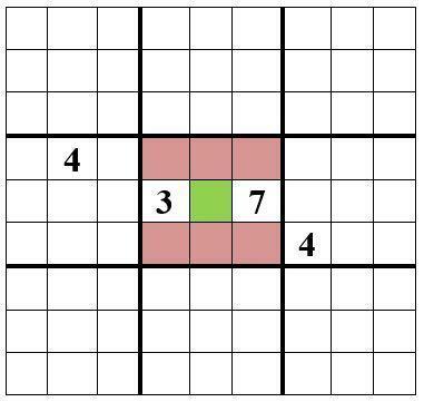 Sudoku-Strategie Leicht: Der versteckte Kandidat