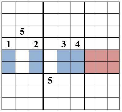 Sudoku-Strategie Leicht: Die Block-Block-Beeinflussung