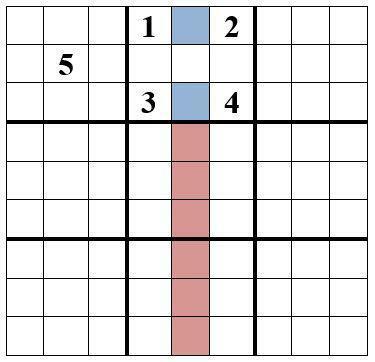 Sudoku-Strategie Leicht: Die Block-Zeile bzw. Zeile-Block Beeinflussung