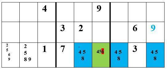 >Sudoku-Strategie Mittel: Der entblößte Zwilling, Drilling und Vierling