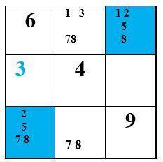 Sudoku-Strategie Mittel: Der versteckte Zwilling, Drilling und Vierling