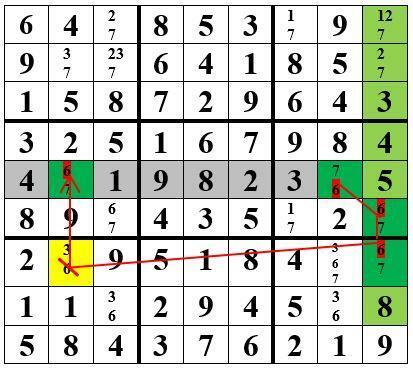 Sudoku-Strategie Schwer: Steinbutt