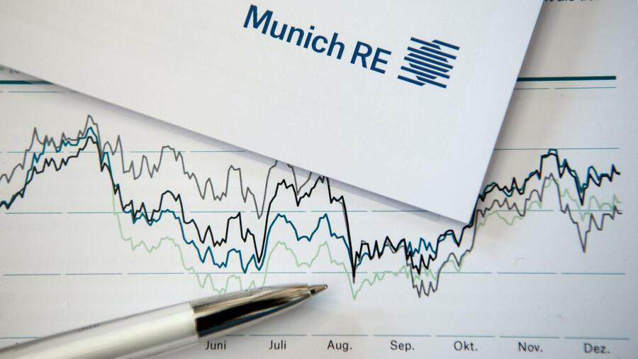 Munich Re: Zeitenwende in München