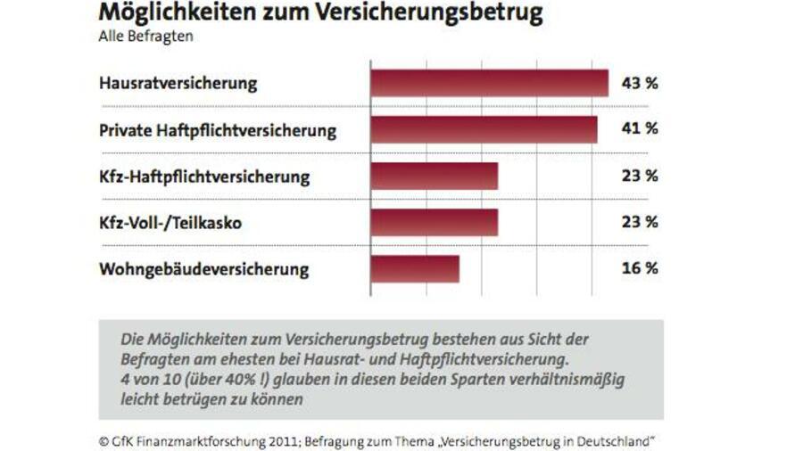 gemeldete pkw deutschland