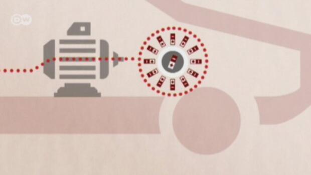 E-Mobilität: Wie funktioniert ein Elektroauto?